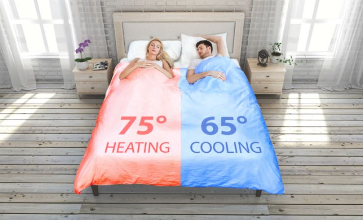 Smartduvet: Dual-Zone Temp Self-Making Bed